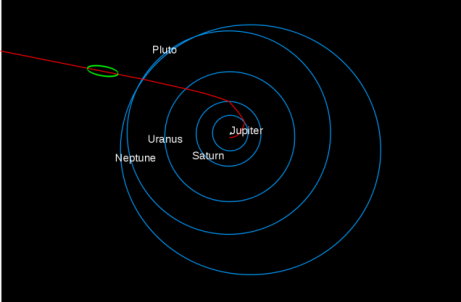 Voyager location